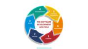 (sdlc)software development life cycle
